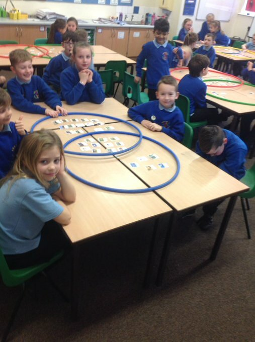 Grouping animals science and maths