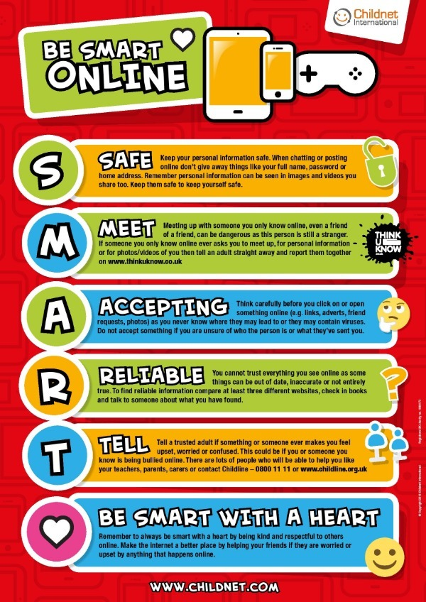 SMART_rules_poster_A3_Free_page_001.jpg