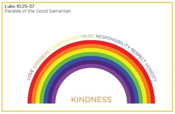 Kindness_Target.JPG