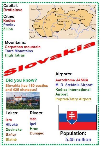 slovakia poster 15.05.20