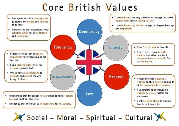 British_Values.jpg