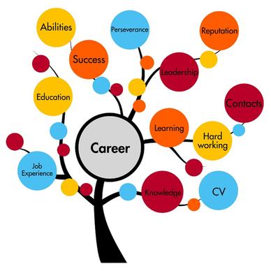 Career_Tree.jpg